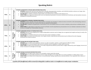 here are links to the rubrics I use for grading