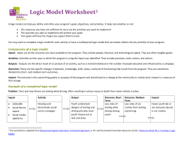 LOGIC MODEL Worksheet (Table format)