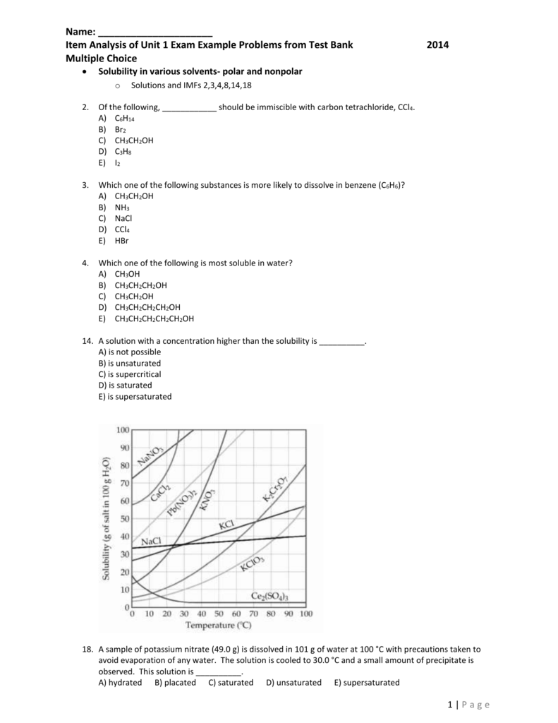 Name: Item Analysis of Unit 1 Exam Example Problems from Test