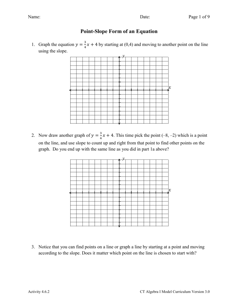 Activity 462 Point Slope Form Of An Equation