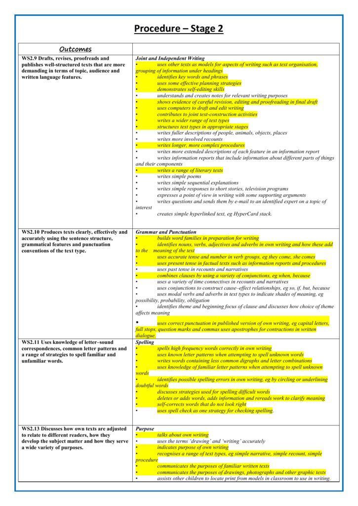 procedure teaching package