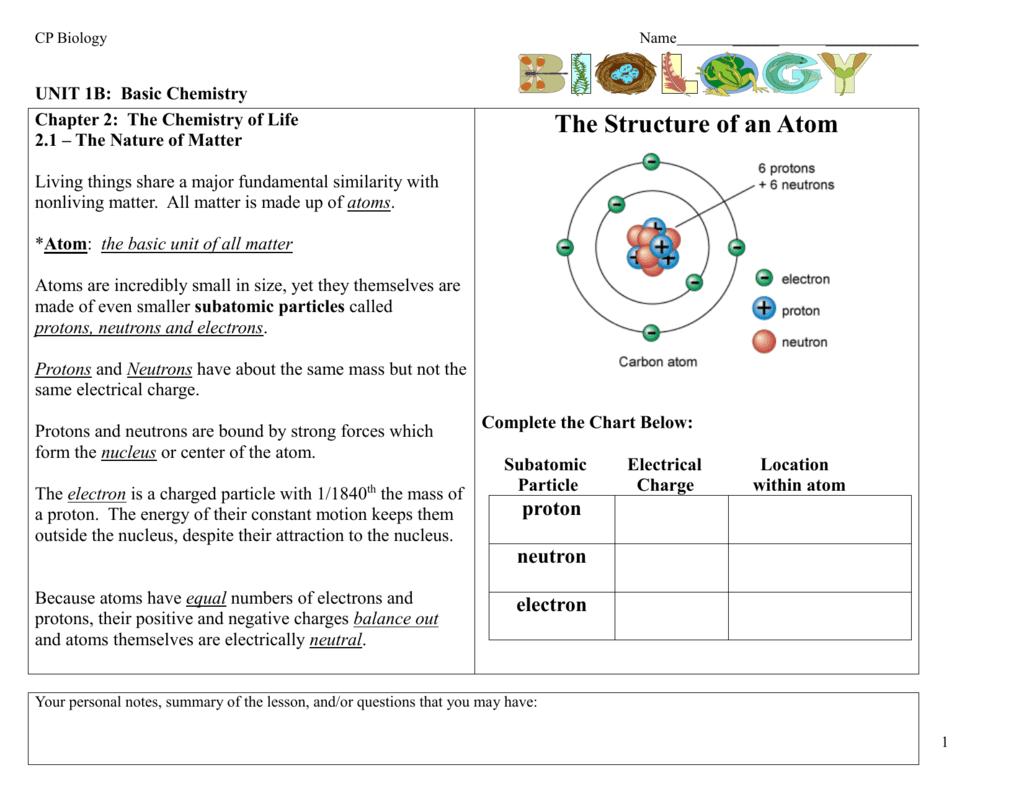 Basic Chemistry Note Packet