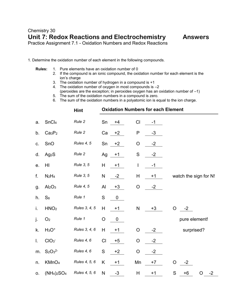 Assigning Oxidation Numbers Worksheet Answer Key