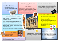 Topic Web - Ancient Greece