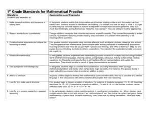 Mathematical Practice - Lewiston Independent School District #1