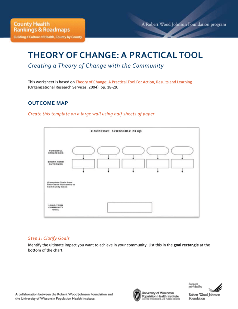 Theory Of Change Worksheet
