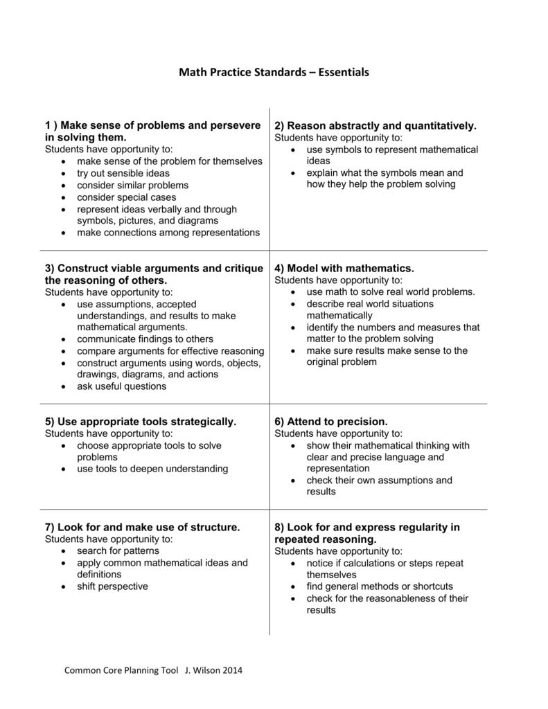 Math Practice Standards Essentials