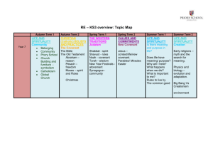 KS3-RE-overview