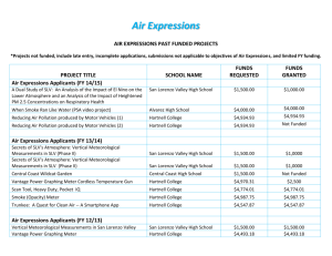 Air Expression Applicants