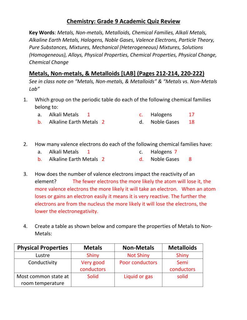 Worksheets Properties Of Metals And Nonmetals Worksheet metals non metalloids