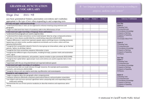 Grammar, punctuation and vocabulary S One Checklist