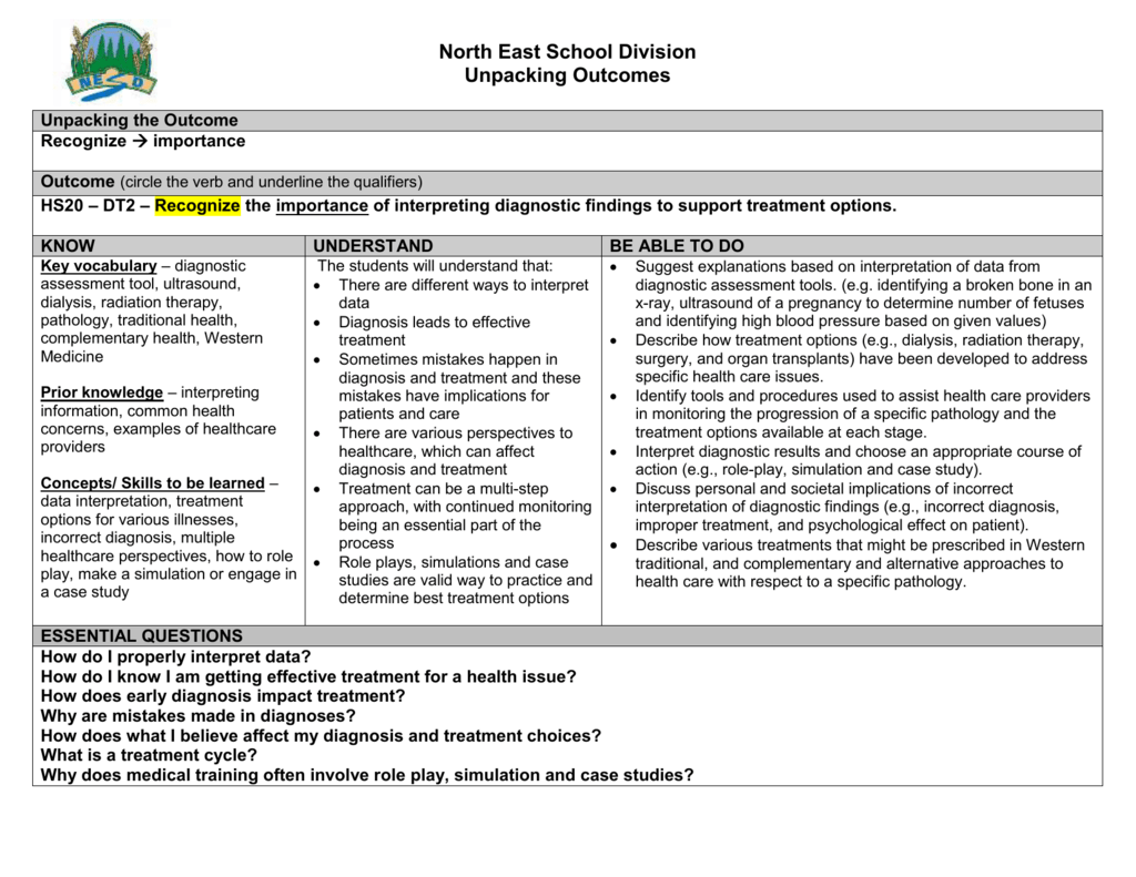Unpacking Outcomes - North East School Division