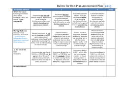 Rubric for Unit Plan Assessment Plan
