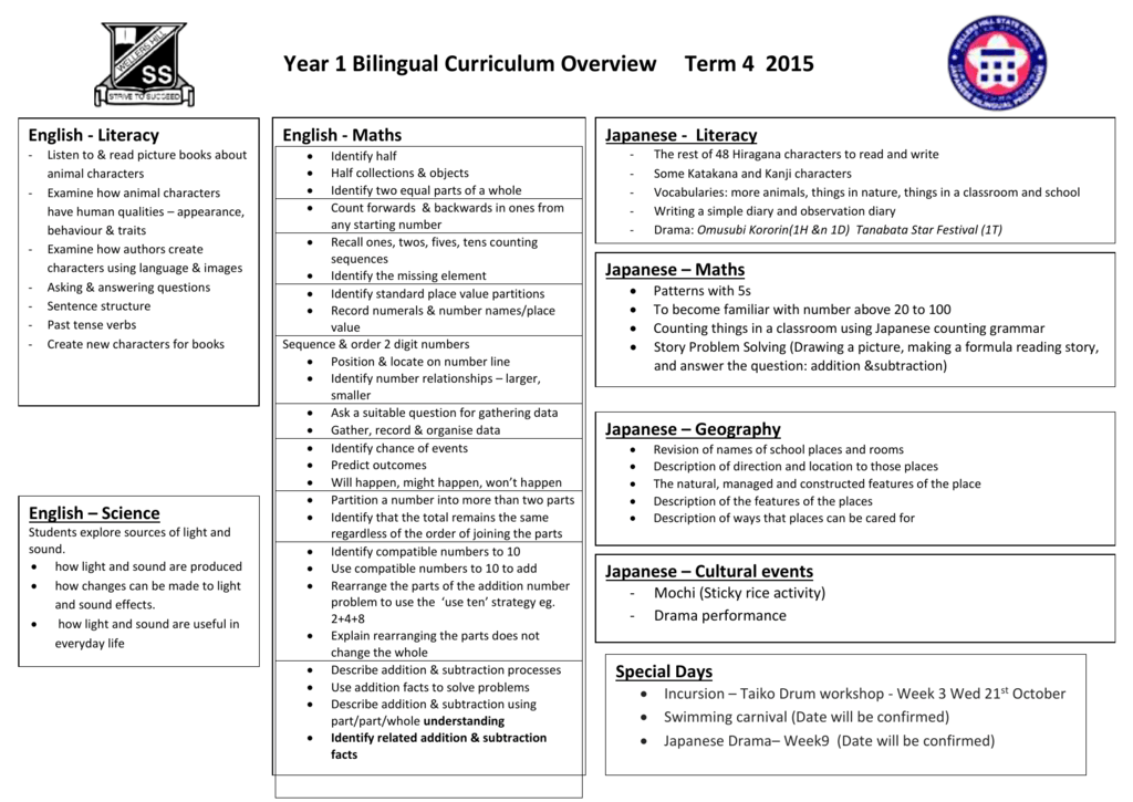 Year 1 Bilingual Curriculum Overview Term 4 2015