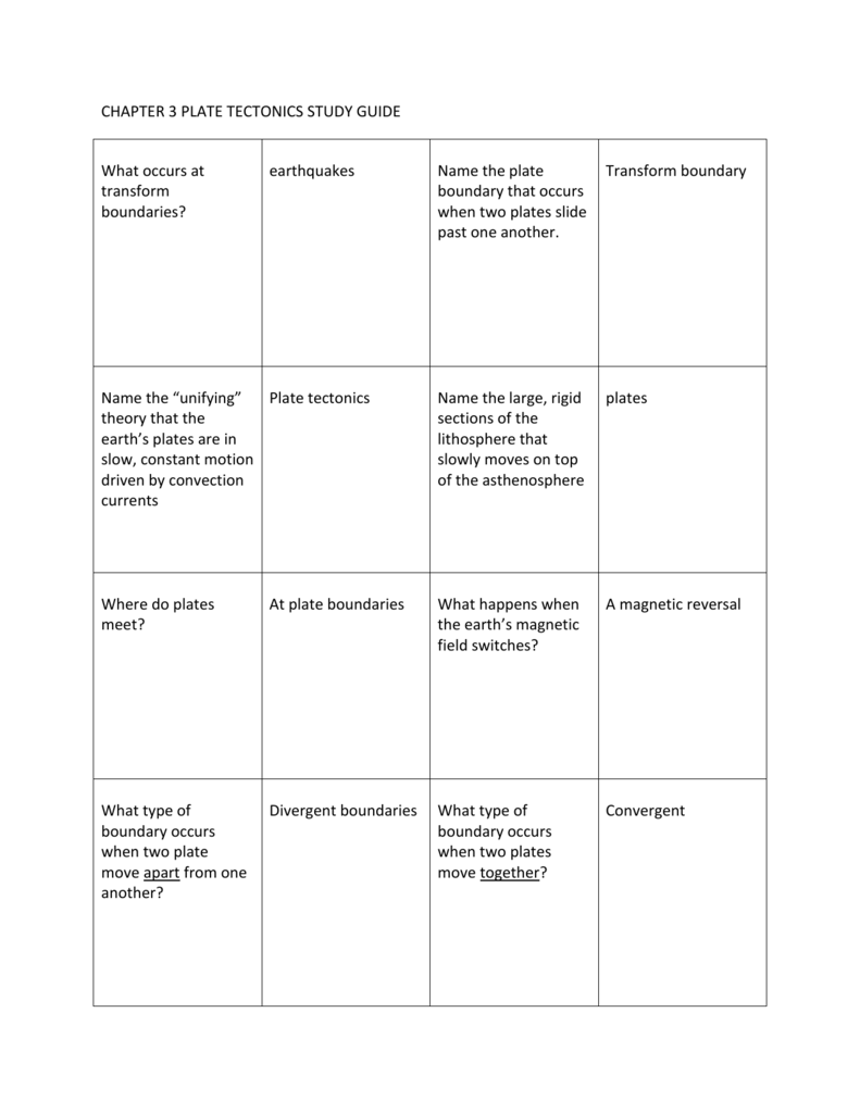 ch 3 study guide whap