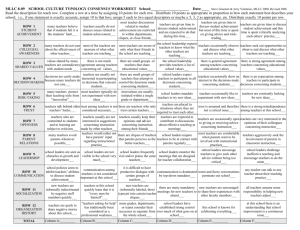 SCHOOL CULTURE TYPOLOGY CONSENSUS WORKSHEET