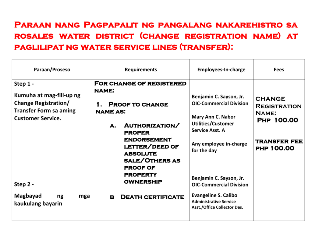 (change registration name) at paglilipat ng water service lines