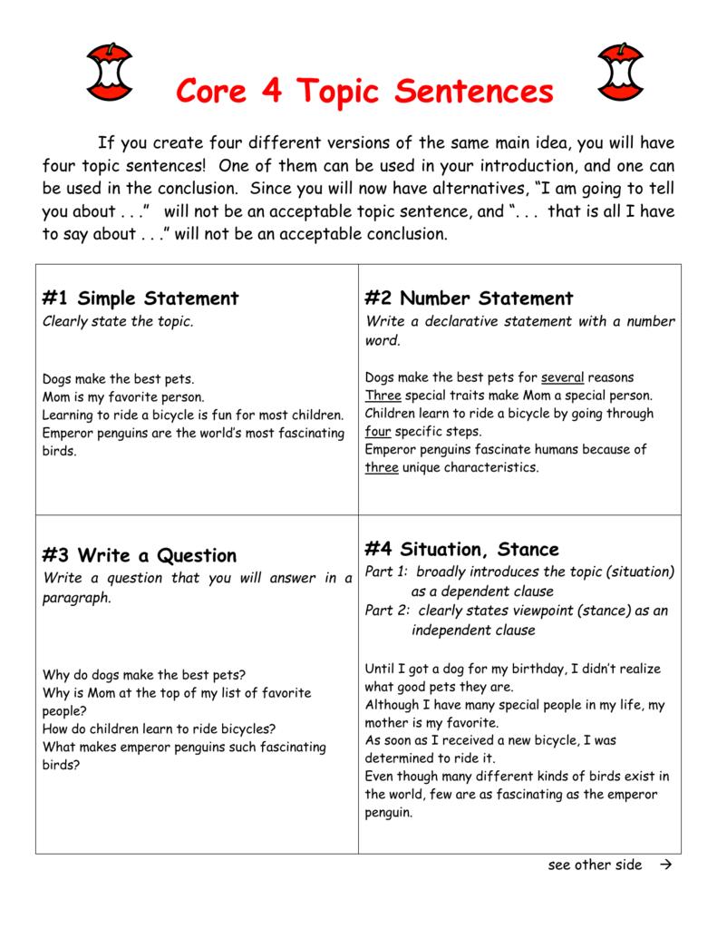 Core 4 Topic Sentences