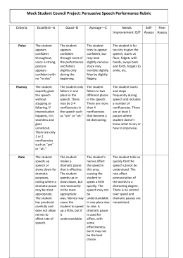 Persuasive speech rubric doc
