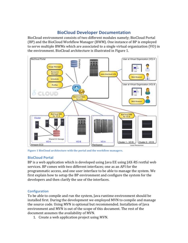 BioCloud Developer Documentation