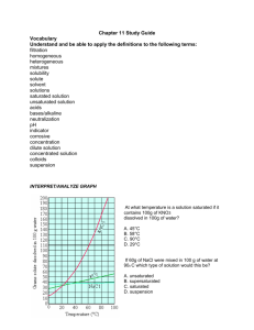 Ch. 11 Acid, Bases, and Mixtures Study Guide