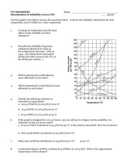 Homework Set 13-2: Solubility Curves