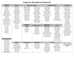 People for Wax Museum Research Scientists/ Inventors Authors