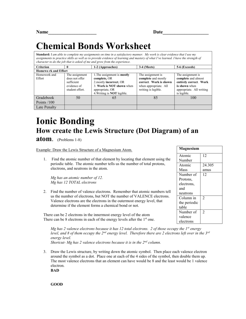 Chemical Bonds Packet