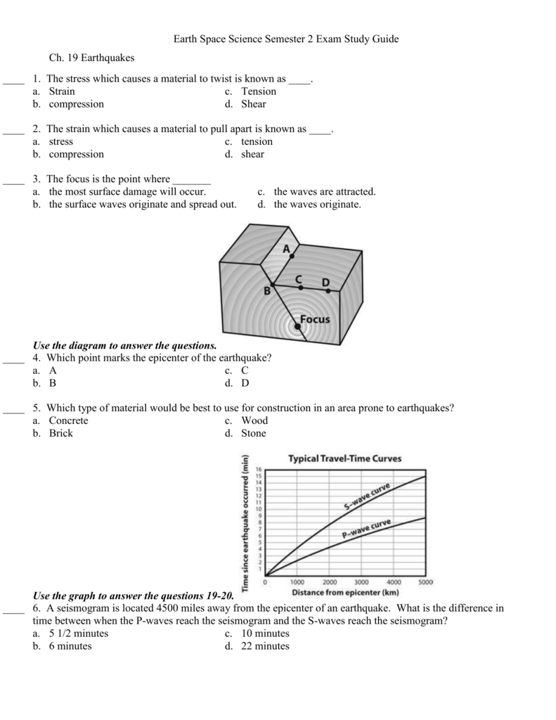 Chapter 19 - Earthquakes Study Guide Questions Flashcards ...