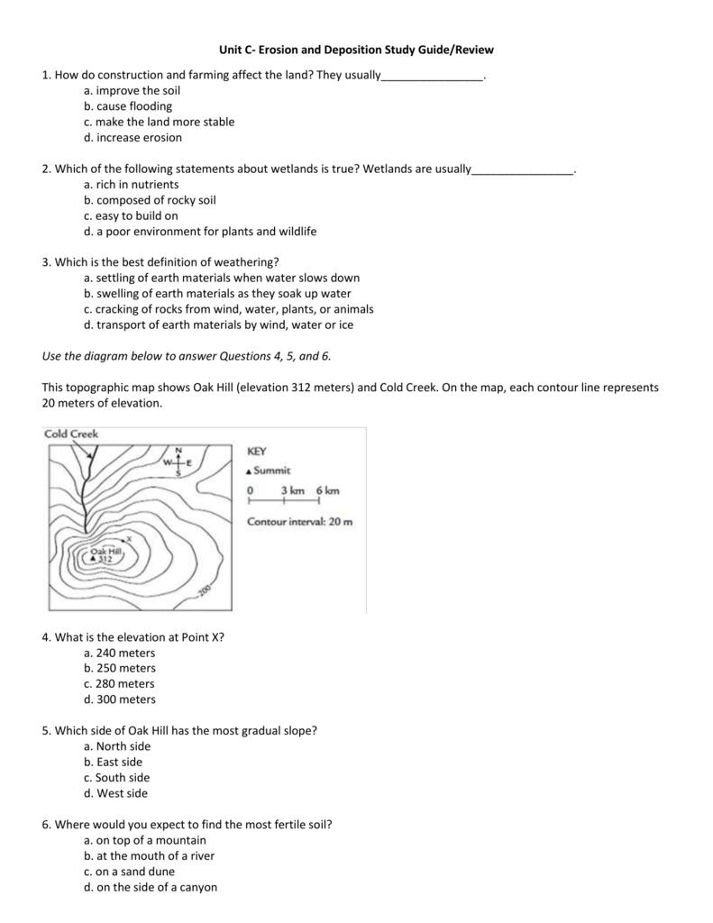Weathering Erosion Deposition Manual Guide