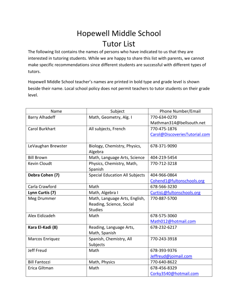 Hopewell Middle School Tutor List