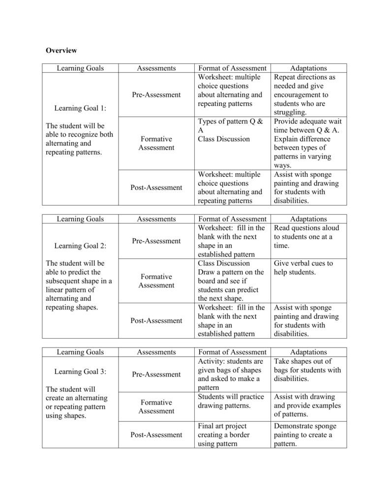 worksheet Adaptations Worksheet assessment plan longwood blogs