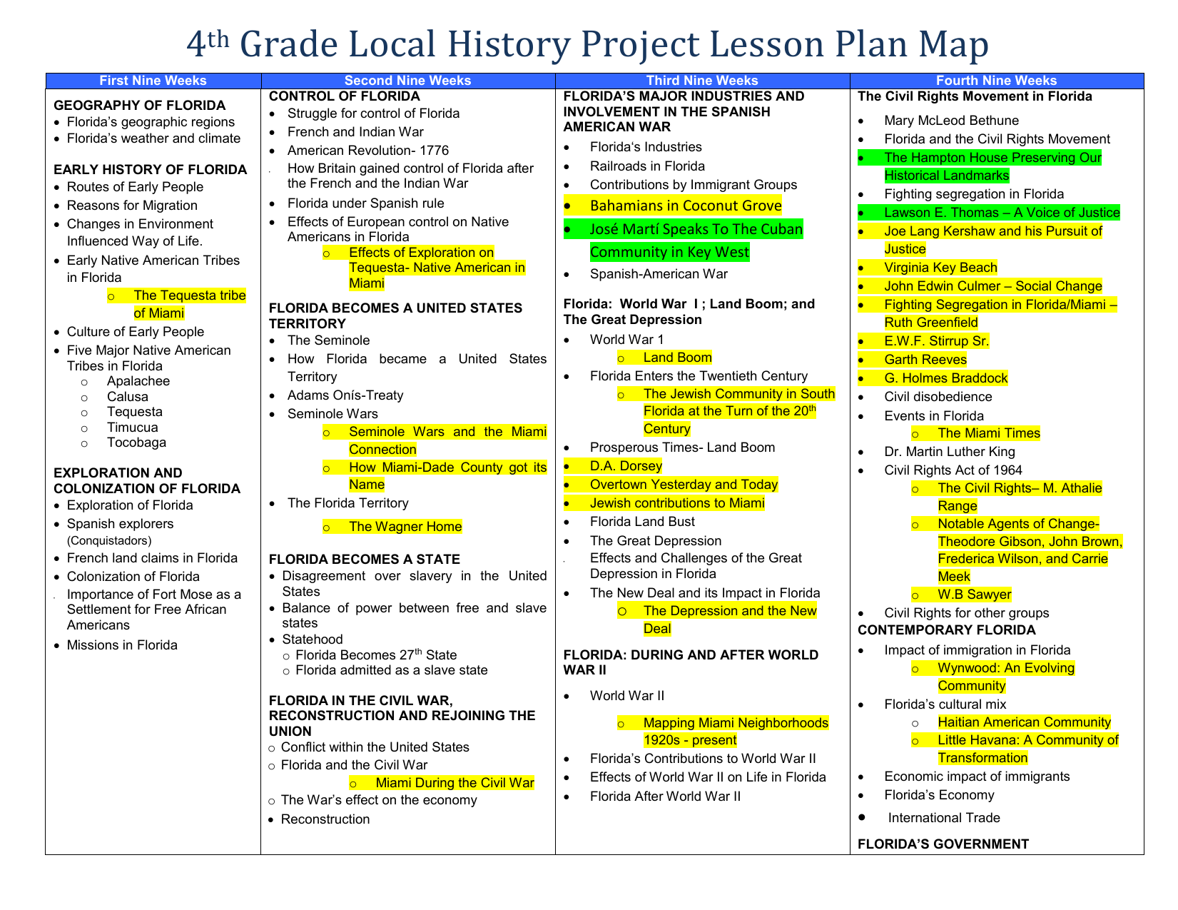 4th 5th Grade Local History Project Lesson Plan Maps Spanish American War Map Activity on mexican war map activity, cold war map activity, spanish america map, spanish american war graphic organizer, vietnam war map activity, spanish american war comprehension, world war i map activity, world war ii map activity, war of 1812 map activity, spanish american war map worksheet, native american map activity, korean war map activity, the american revolution map activity, civil war battles map activity, french & indian war map activity, spanish american war introduction,