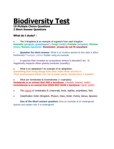 Biodiversity Test 10 Multiple Choice Questions 2 Short