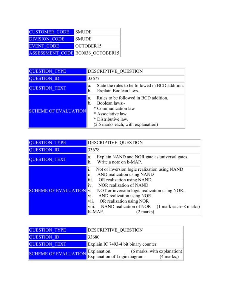 Customer Code Smude Division Logic Diagram 7493
