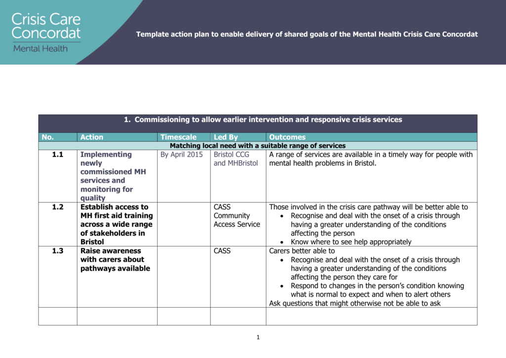 this action plan - Mental Health Crisis Care Concordat
