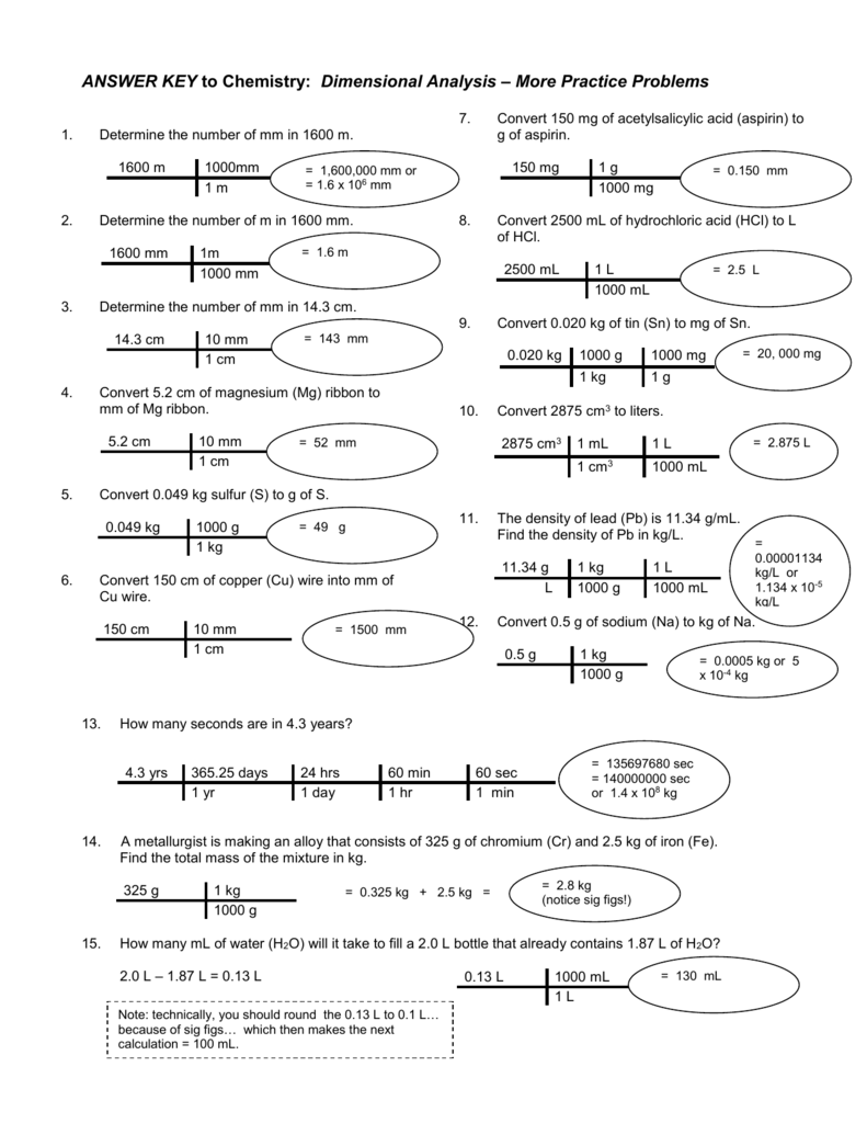 ANSWER KEY to Chemistry: Dimensional Analysis – More Practice In Dimensional Analysis Practice Worksheet