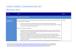 Home Energy Conservation Act 2013