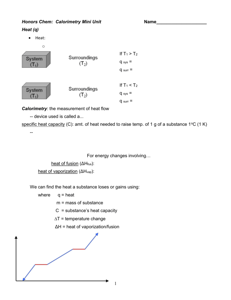 Chemistry: Spring Semester Lecture Notes