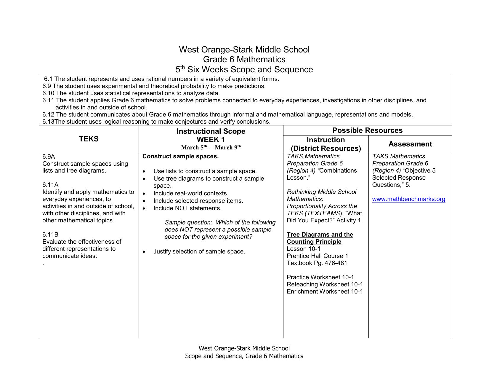 West Orange-Stark Middle School Grade 6 Mathematics 5th Six