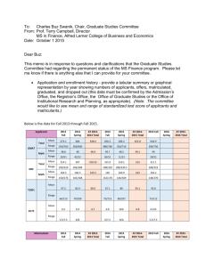 TOEFL PBT Exam - American Councils – Turkmenistan