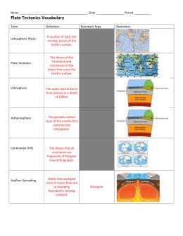 Plate tectonics worksheet plate tectonics vocabulary ibookread PDF