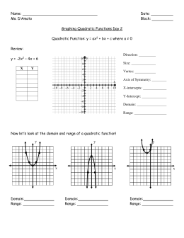 Name: Date: Ms. D`Amato Block: Graphing Quadratic Functions Day