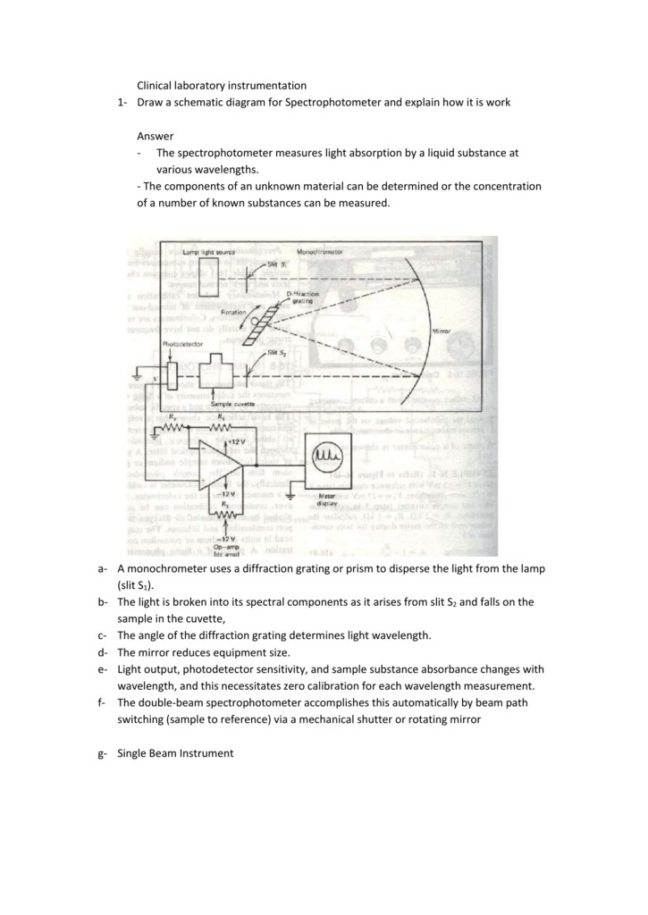 Spectropometer Circuit Diagram | Clinical Laboratory Instrumentation Draw A Schematic Diagram For