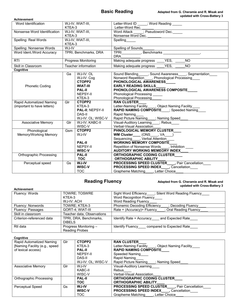 16-Optional DART forms updated 2014-2015