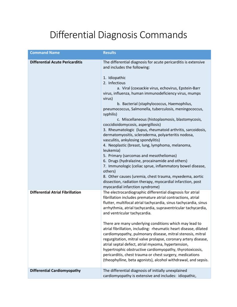View Detailed Description Of Differential Diagnosis Commands