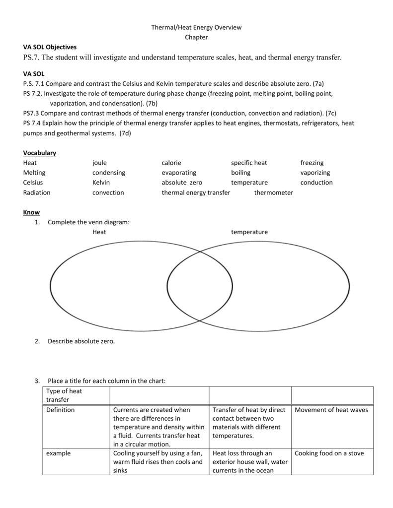 Heat temperature venn diagram information of wiring diagram heat thermal overview pams rh studylib net 3 circle venn diagram venn diagram worksheet ccuart Image collections