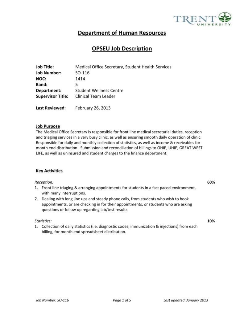 Department of Human Resources OPSEU Job Description