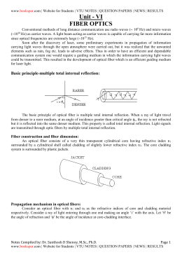Types of optical fibers - Book Spar | Website for students | VTU notes