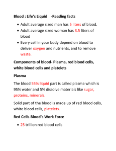 Components of blood- Plasma, red blood cells, white blood cells